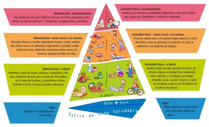 PiramideNAOS1-2